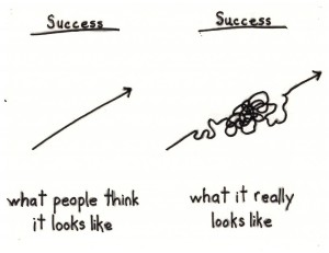 The-Road-To-Success